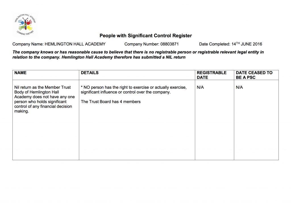 2016 -PSC Register HHA